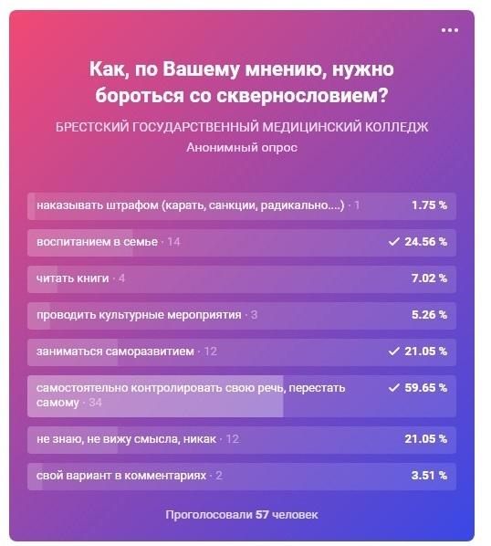 обрез_голос