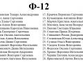 Список ф-12