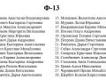 Список ф-13