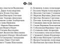 Список ф-16